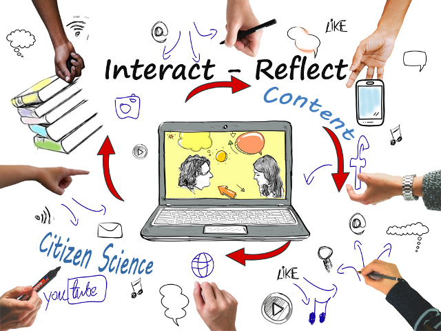 Interact – Reflect